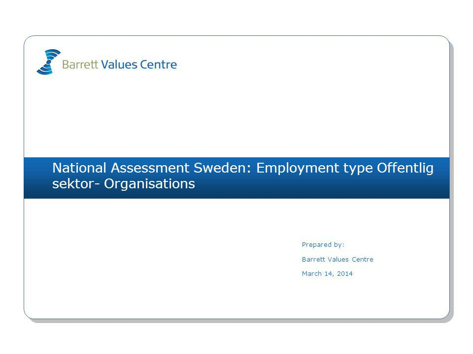 National Assessment Sweden: Employment type Offentlig sektor- Organisations Prepared by: Barrett Values Centre March 14, 2014