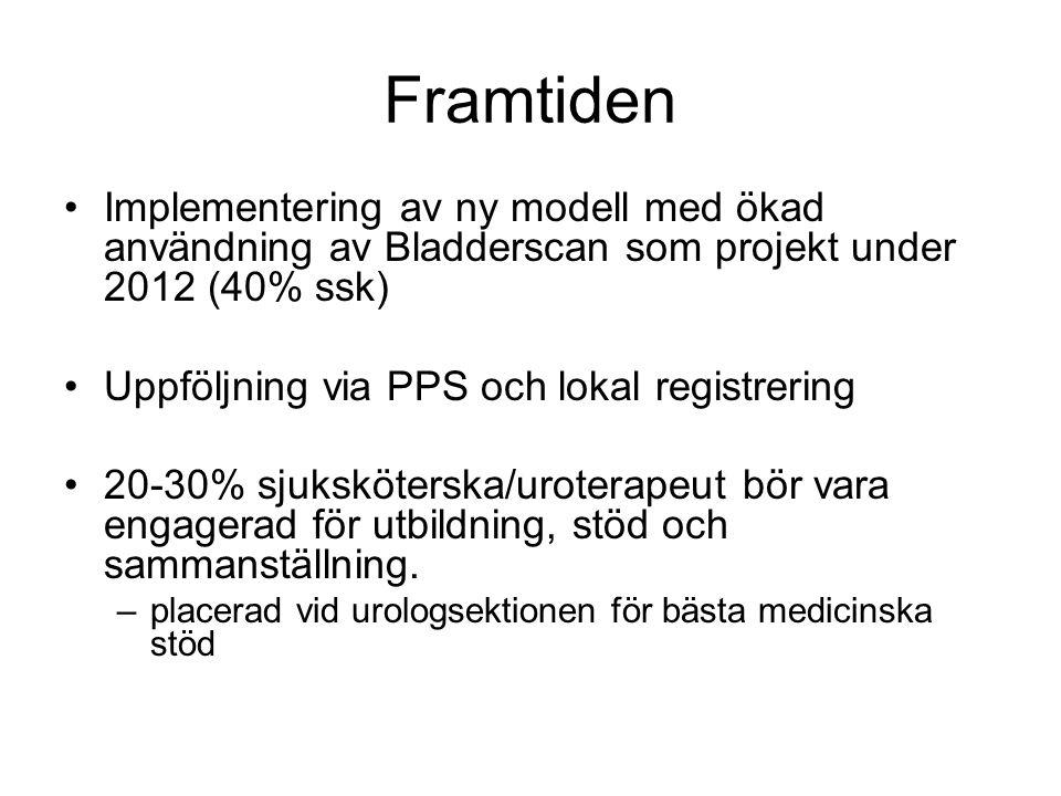 Framtiden Implementering av ny modell med ökad användning av Bladderscan som projekt under 2012 (40% ssk) Uppföljning via PPS och lokal registrering 20-30% sjuksköterska/uroterapeut bör vara engagerad för utbildning, stöd och sammanställning.