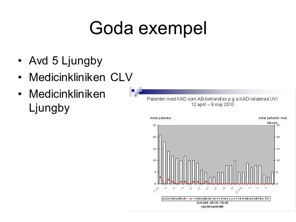 Goda exempel Avd 5 Ljungby Medicinkliniken CLV Medicinkliniken Ljungby
