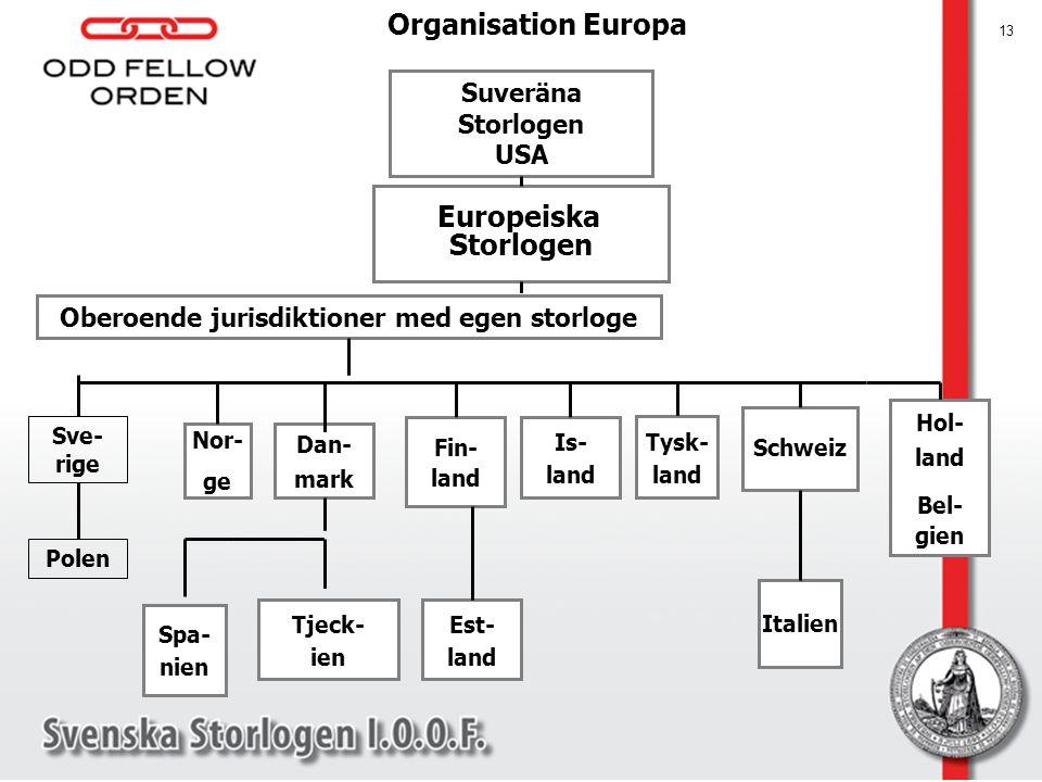 Suveräna Storlogen USA Europeiska Storlogen Oberoende jurisdiktioner med egen storloge Sve- rige Polen Nor- ge Dan- mark Tjeck- ien Spa- nien Fin- lan