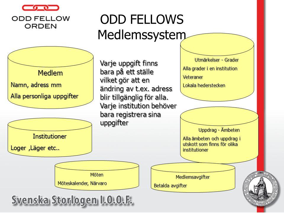 ODD FELLOWS Medlemssystem Medlem Namn, adress mm Alla personliga uppgifter Utmärkelser - Grader Alla grader i en institution Veteraner Lokala hederste