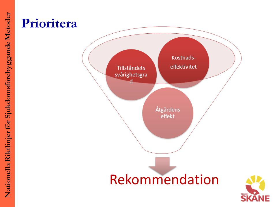 Nationella Riktlinjer för Sjukdomsförebyggande Metoder Prioritera Rekommendation Åtgärdens effekt Tillståndets svårighetsgra d Kostnads- effektivitet