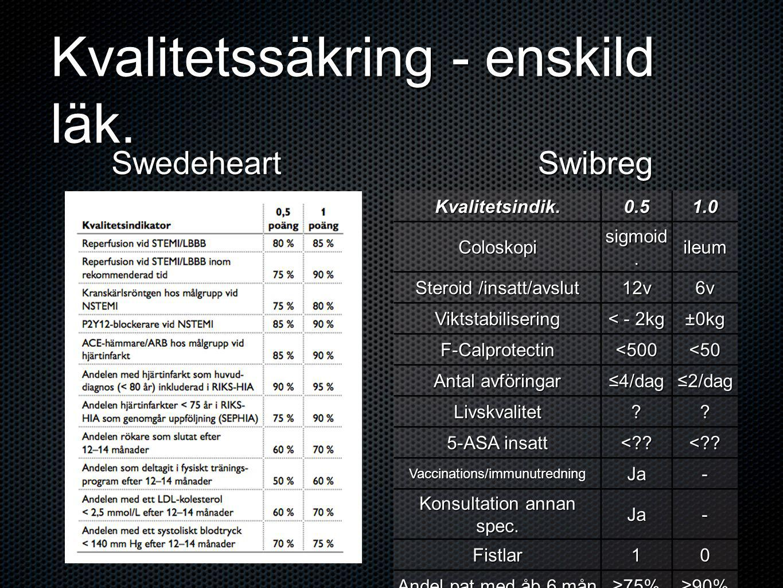 Kvalitetssäkring - enskild läk. SwedeheartSwibregKvalitetsindik.0.51.0Coloskopi sigmoid.