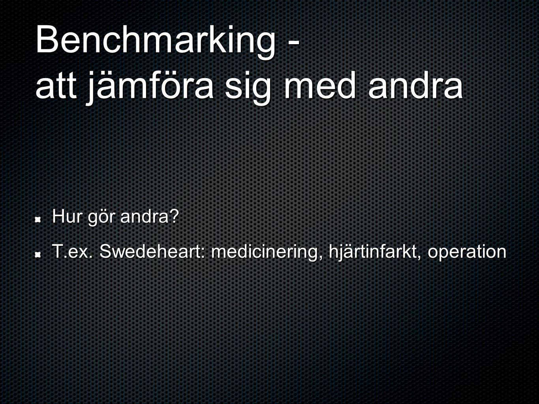 Medicinering Studera hur vi behandlar patienter i relation till riktlinjer Beta-blockad vid MI < 80 åå Ligger Örebro alltid i topp?