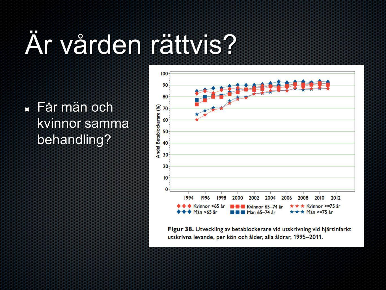 Kvalitetssäkring - enskild läk.SwedeheartSwibregKvalitetsindik.0.51.0Coloskopi sigmoid.