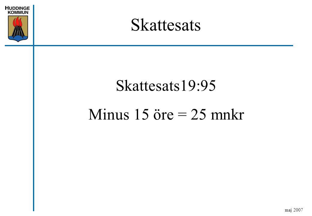 Skattesats maj 2007 Skattesats19:95 Minus 15 öre = 25 mnkr