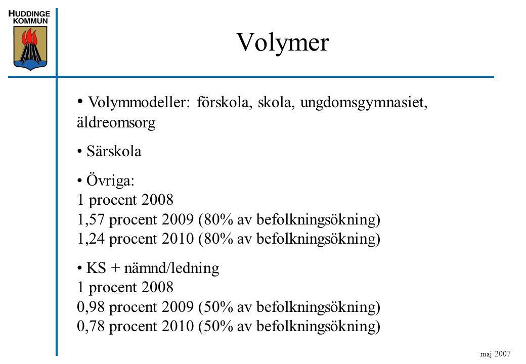 Volymer Volymmodeller: förskola, skola, ungdomsgymnasiet, äldreomsorg Särskola Övriga: 1 procent 2008 1,57 procent 2009 (80% av befolkningsökning) 1,24 procent 2010 (80% av befolkningsökning) KS + nämnd/ledning 1 procent 2008 0,98 procent 2009 (50% av befolkningsökning) 0,78 procent 2010 (50% av befolkningsökning) maj 2007