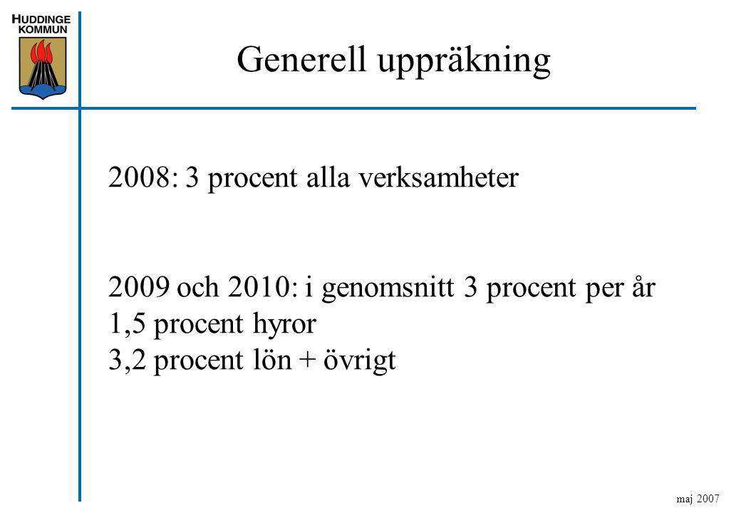 Generell uppräkning maj 2007 2008: 3 procent alla verksamheter 2009 och 2010: i genomsnitt 3 procent per år 1,5 procent hyror 3,2 procent lön + övrigt