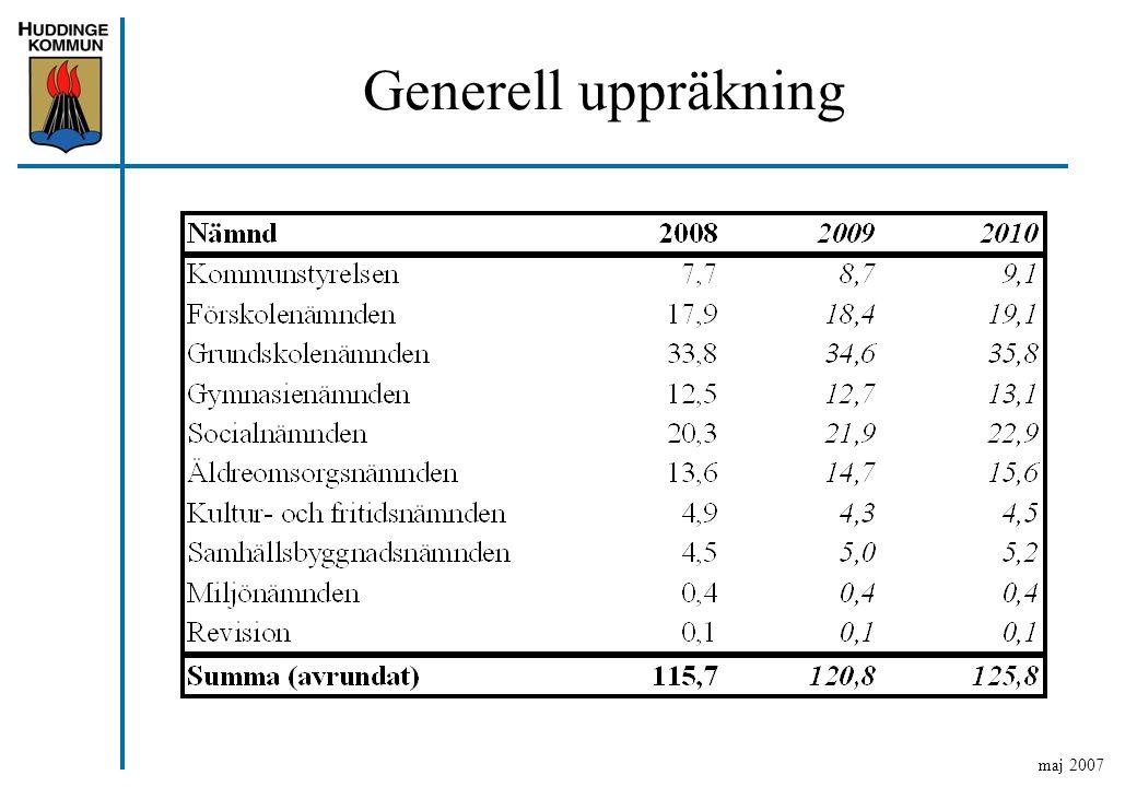 Generell uppräkning maj 2007