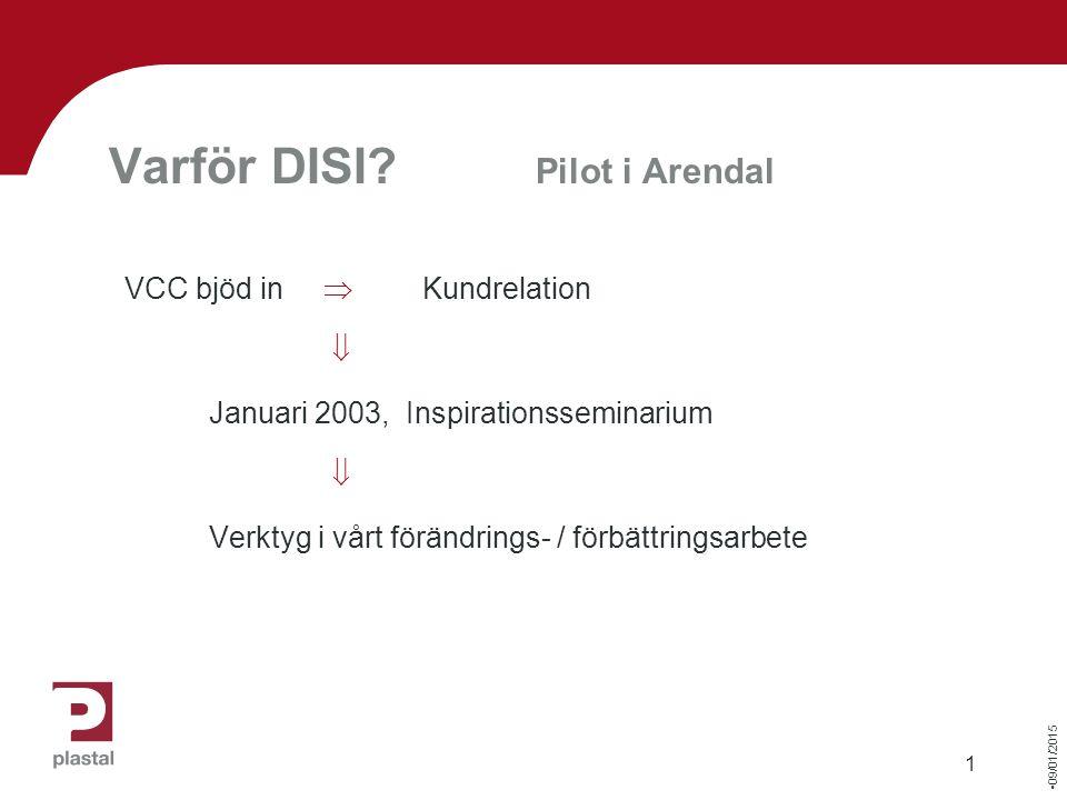 09/01/2015 2 Varför DISI.