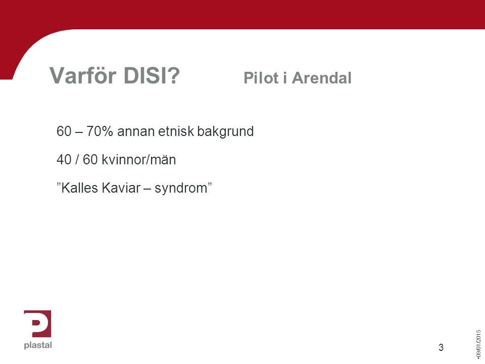 09/01/2015 3 Varför DISI.