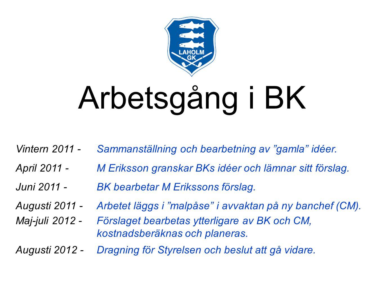 """Arbetsgång i BK Vintern 2011 - Sammanställning och bearbetning av """"gamla"""" idéer. April 2011 -M Eriksson granskar BKs idéer och lämnar sitt förslag. Ju"""