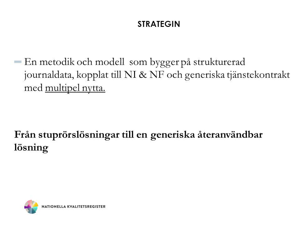STRATEGIN En metodik och modell som bygger på strukturerad journaldata, kopplat till NI & NF och generiska tjänstekontrakt med multipel nytta. Från st