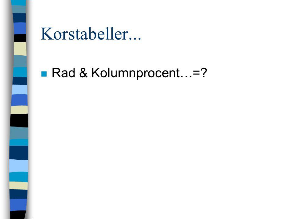 Korstabeller... n Rad & Kolumnprocent…=?