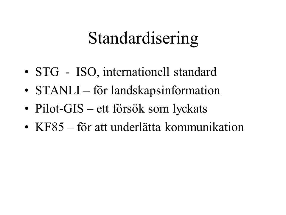 Standardisering STG - ISO, internationell standard STANLI – för landskapsinformation Pilot-GIS – ett försök som lyckats KF85 – för att underlätta kommunikation