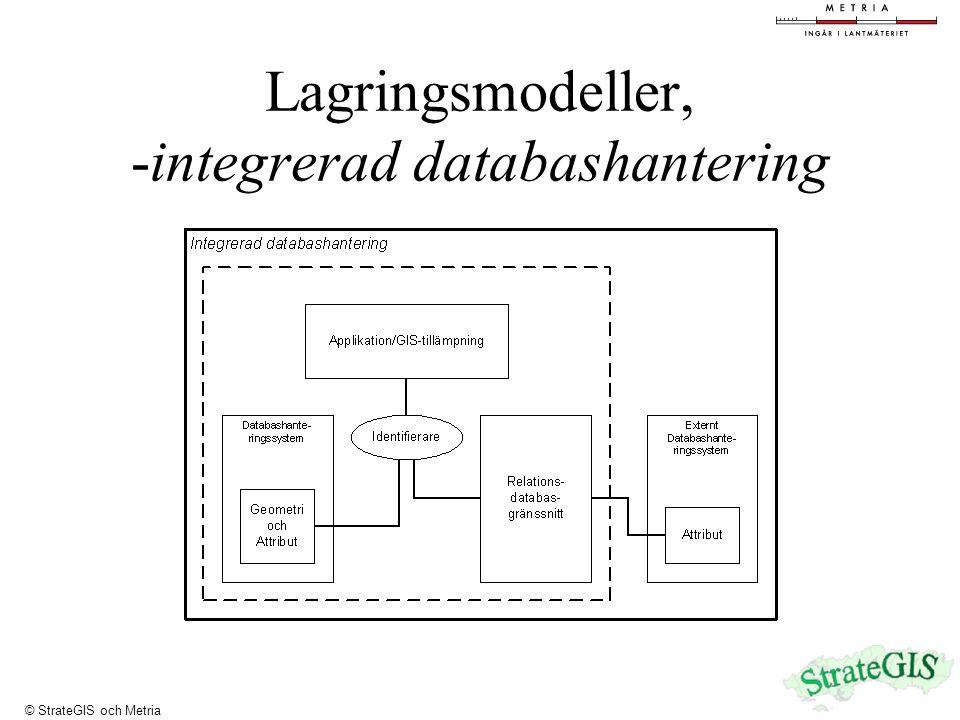 Lagringsmodeller, -integrerad databashantering © StrateGIS och Metria