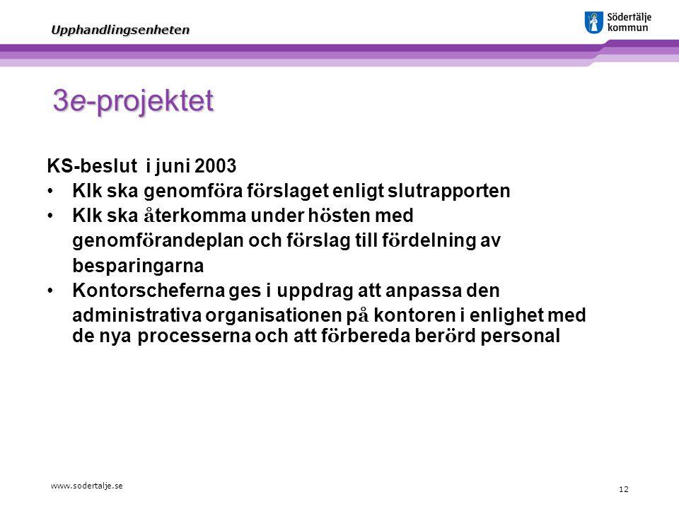 www.sodertalje.se 12 Upphandlingsenheten 3e-projektet KS-beslut i juni 2003 Klk ska genomf ö ra f ö rslaget enligt slutrapporten Klk ska å terkomma un