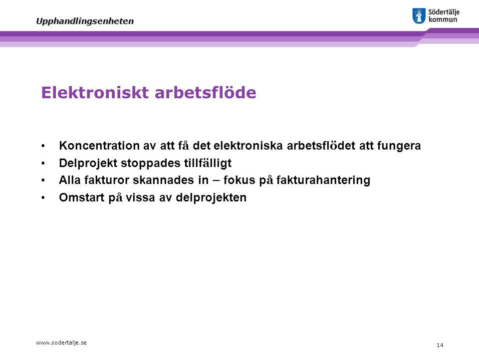 www.sodertalje.se 14 Upphandlingsenheten Elektroniskt arbetsflöde Koncentration av att f å det elektroniska arbetsfl ö det att fungera Delprojekt stop