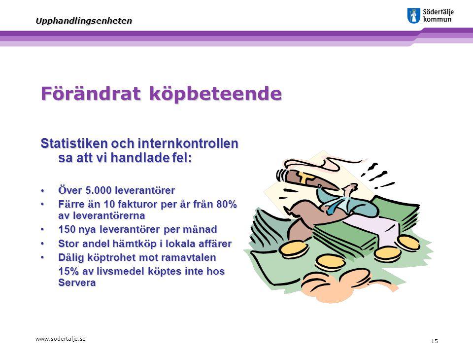 www.sodertalje.se 15 Upphandlingsenheten Förändrat köpbeteende Statistiken och internkontrollen sa att vi handlade fel: Ö ver 5.000 leverant ö rerÖ ve