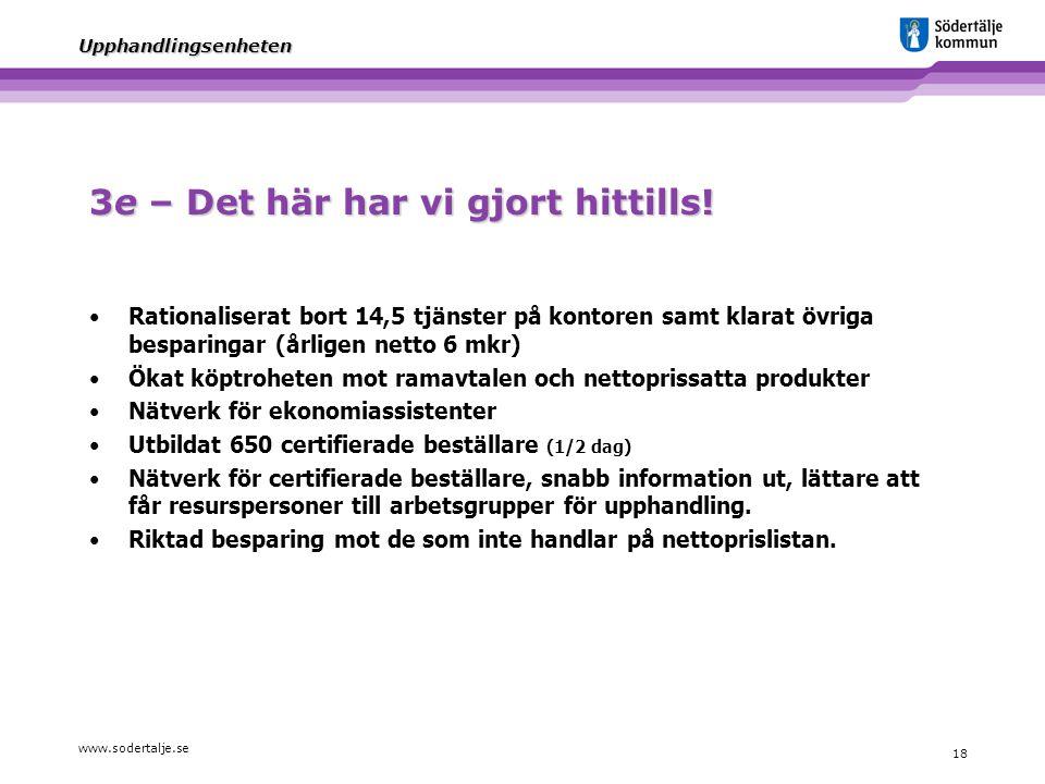 www.sodertalje.se 18 Upphandlingsenheten 3e – Det här har vi gjort hittills! Rationaliserat bort 14,5 tjänster på kontoren samt klarat övriga besparin