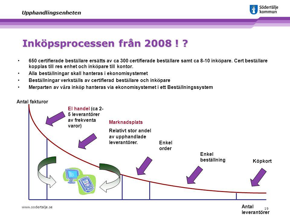 www.sodertalje.se 19 Upphandlingsenheten Inköpsprocessen från 2008 ! ? 650 certifierade best ä llare ers ä tts av ca 300 certifierade best ä llare sam