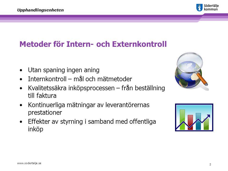 www.sodertalje.se 2 Upphandlingsenheten Metoder för Intern- och Externkontroll Utan spaning ingen aning Internkontroll – mål och mätmetoder Kvalitetss
