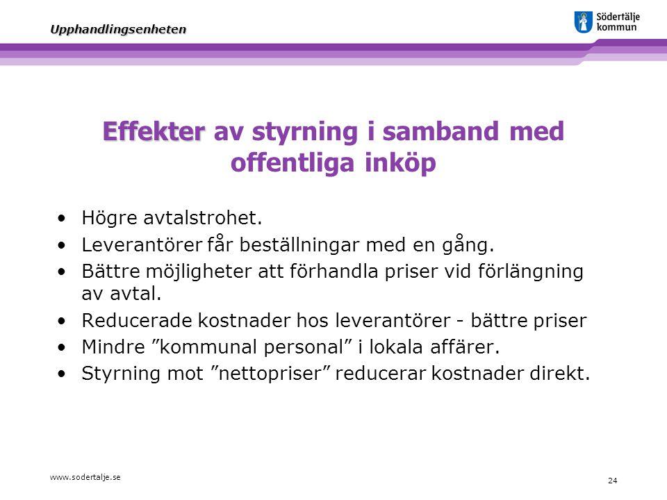 www.sodertalje.se 24 Upphandlingsenheten Effekter Effekter av styrning i samband med offentliga inköp Högre avtalstrohet. Leverantörer får beställning