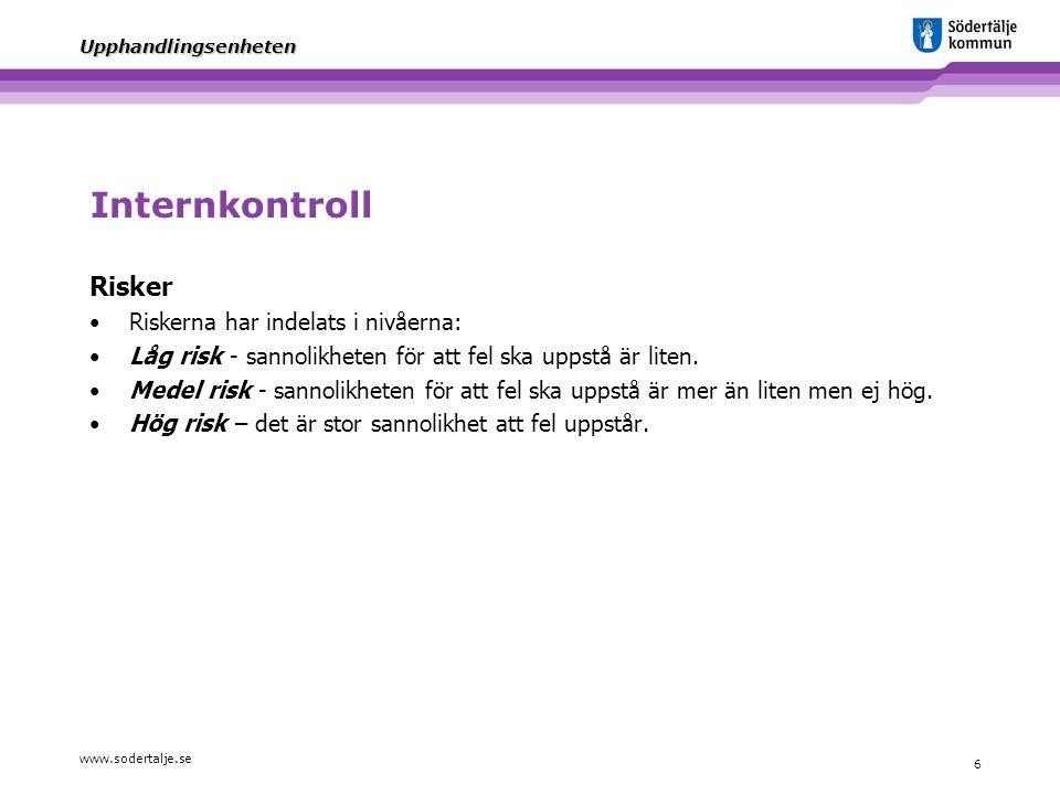 www.sodertalje.se 6 Upphandlingsenheten Internkontroll Risker Riskerna har indelats i nivåerna: Låg risk - sannolikheten för att fel ska uppstå är lit