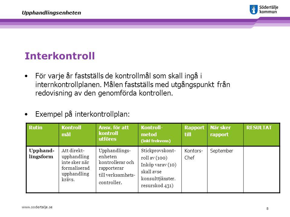 www.sodertalje.se 8 Upphandlingsenheten Interkontroll För varje år fastställs de kontrollmål som skall ingå i internkontrollplanen. Målen fastställs m