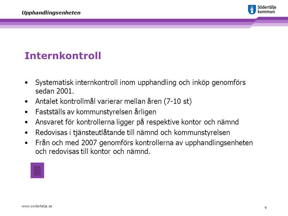 www.sodertalje.se 9 Upphandlingsenheten Internkontroll Systematisk internkontroll inom upphandling och inköp genomförs sedan 2001. Antalet kontrollmål