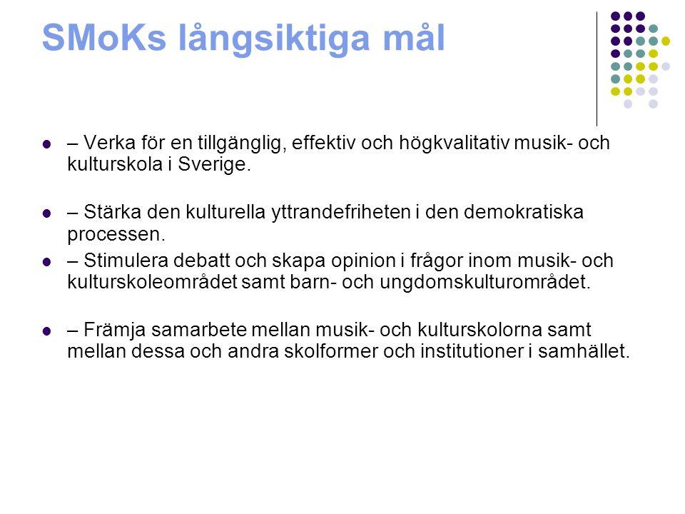 SMoKs långsiktiga mål – Verka för en tillgänglig, effektiv och högkvalitativ musik- och kulturskola i Sverige. – Stärka den kulturella yttrandefrihete