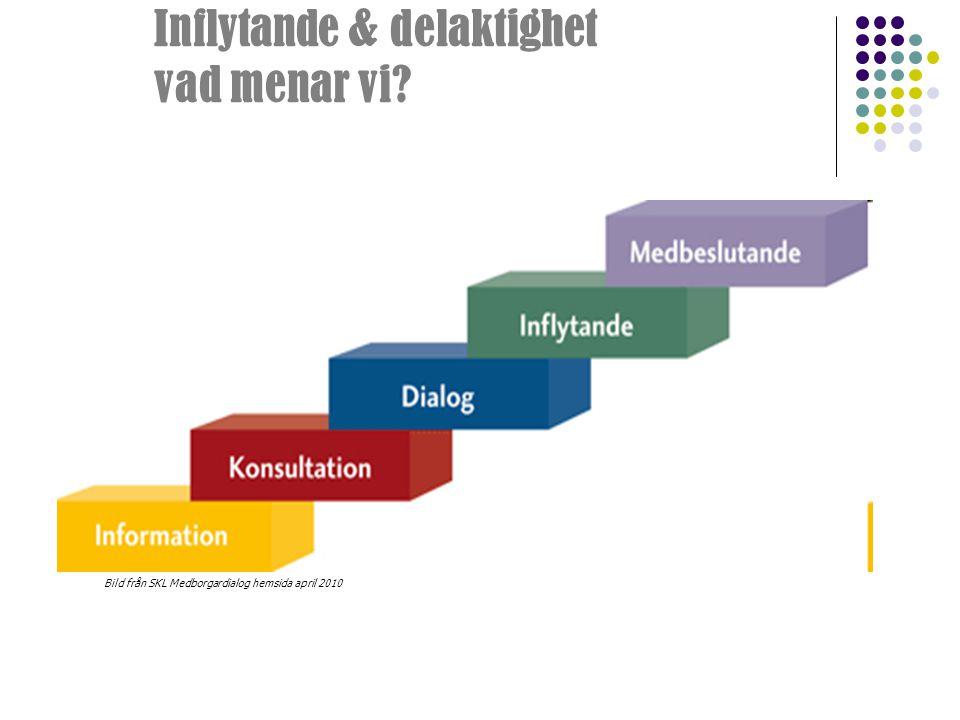 Inflytande & delaktighet vad menar vi? Bild från SKL Medborgardialog hemsida april 2010