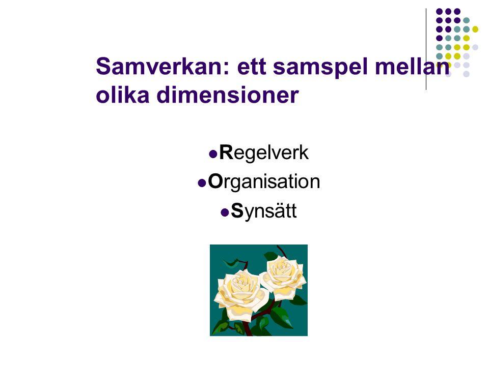 Samverkan: ett samspel mellan olika dimensioner Regelverk Organisation Synsätt