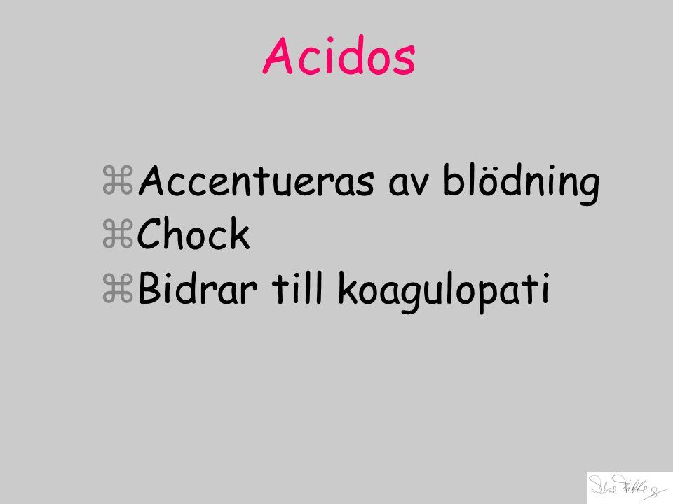Acidos zAccentueras av blödning zChock zBidrar till koagulopati