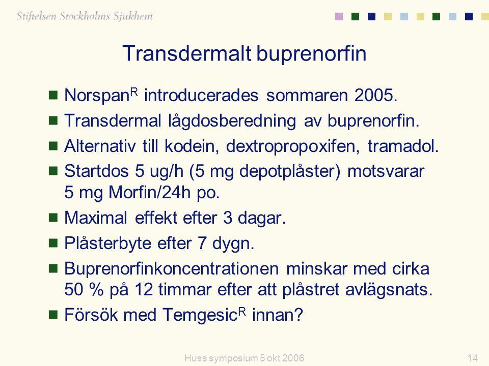 14Huss symposium 5 okt 2006 Transdermalt buprenorfin  Norspan R introducerades sommaren 2005.  Transdermal lågdosberedning av buprenorfin.  Alterna