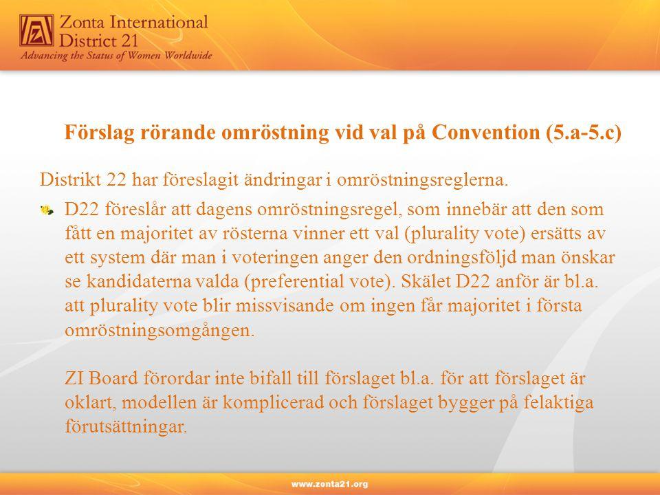 Förslag rörande omröstning vid val på Convention (5.a-5.c) Distrikt 22 har föreslagit ändringar i omröstningsreglerna.