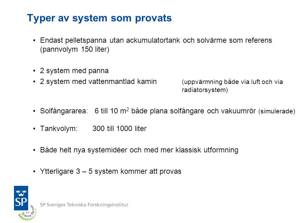 Typer av system som provats Endast pelletspanna utan ackumulatortank och solvärme som referens (pannvolym 150 liter) 2 system med panna 2 system med v