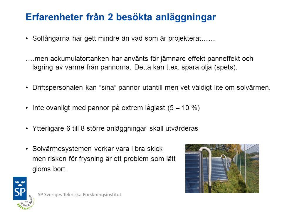 Erfarenheter från 2 besökta anläggningar Solfångarna har gett mindre än vad som är projekterat…… ….men ackumulatortanken har använts för jämnare effek