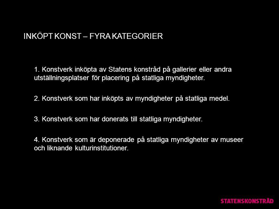 CopyrightCarin Nordling/BUS 2008Mats Eriksson/BUS 2008Kristine Tillge Lund