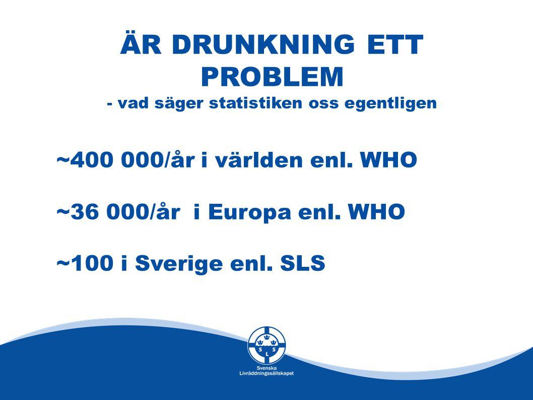 ÄR DRUNKNING ETT PROBLEM - vad säger statistiken oss egentligen ~400 000/år i världen enl.