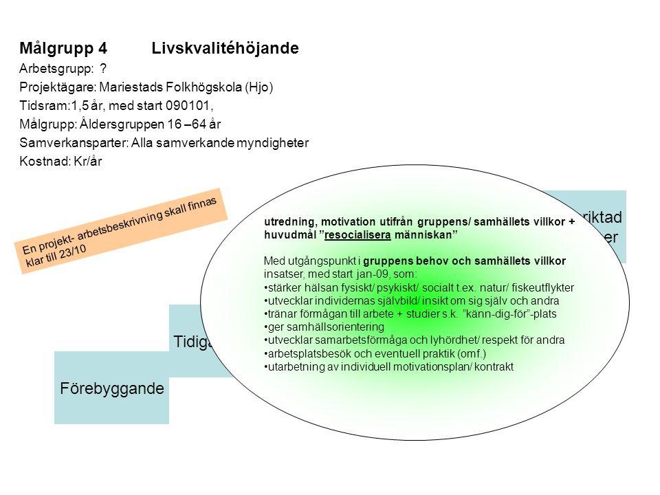 Förebyggande Tidiga insatser Omfattande samordnade Upplyftande Insatser Stärkande insatser Arb.livsinriktad rehabinsatser Målgrupp 3,4,5Kartläggning Utredning Arbetsgrupp: Projektägare:Mariestads kommun Tidsram: Löpande utifrån behov Målgrupp: Åldersgruppen 20 –64 år Samverkansparter: Alla samverkande myndigheter Möjlighet till 12 utredningsplatser paralellt Alt 1 : Förutredning, individer som skall lyftas ut ur sjukskrivning/sjuk- och aktivitetsersättning.