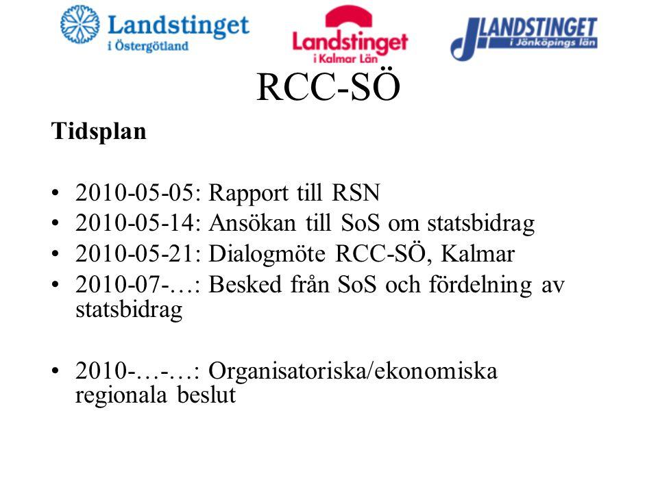 RCC-SÖ Tidsplan 2010-05-05: Rapport till RSN 2010-05-14: Ansökan till SoS om statsbidrag 2010-05-21: Dialogmöte RCC-SÖ, Kalmar 2010-07-…: Besked från SoS och fördelning av statsbidrag 2010-…-…: Organisatoriska/ekonomiska regionala beslut