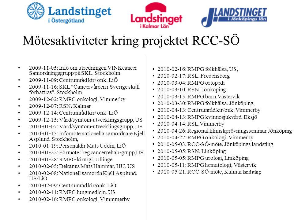 2009-11-05: Info om utredningen VINKcancer Samordningsgrupp på SKL.