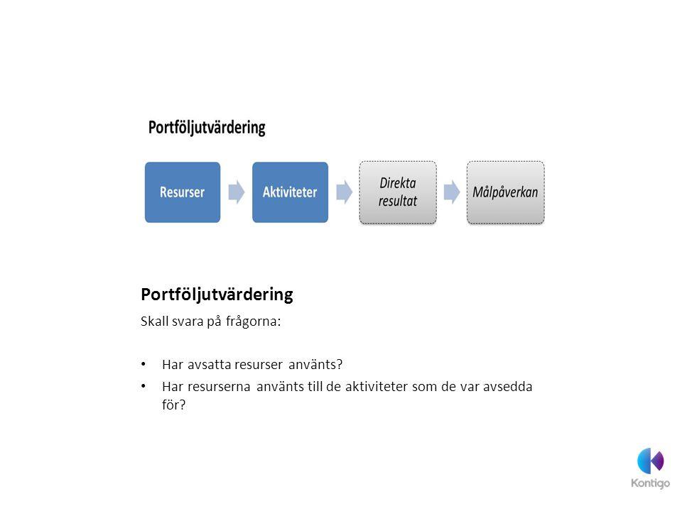 Portföljutvärdering Skall svara på frågorna: Har avsatta resurser använts? Har resurserna använts till de aktiviteter som de var avsedda för?