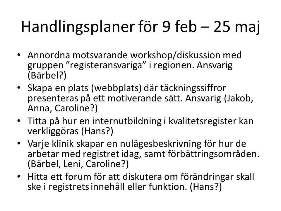 Handlingsplaner för 9 feb – 25 maj Annordna motsvarande workshop/diskussion med gruppen registeransvariga i regionen.