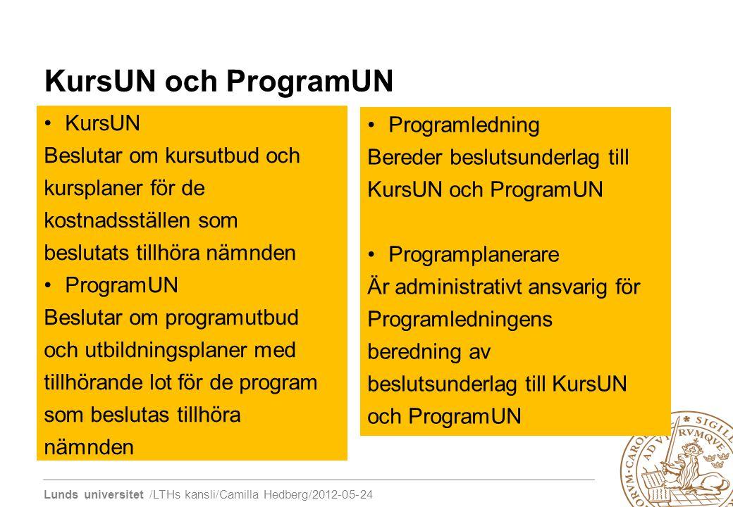 Lunds universitet /LTHs kansli/Camilla Hedberg/2012-05-24 KursUN och ProgramUN KursUN Beslutar om kursutbud och kursplaner för de kostnadsställen som