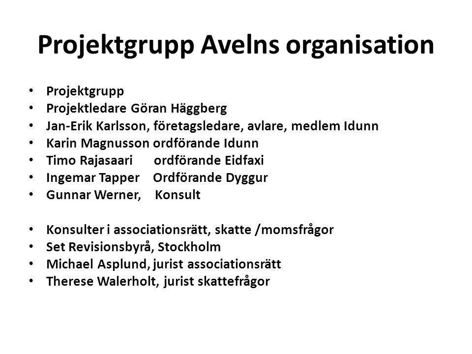 Projektgrupp Avelns organisation Projektgrupp Projektledare Göran Häggberg Jan-Erik Karlsson, företagsledare, avlare, medlem Idunn Karin Magnusson ord