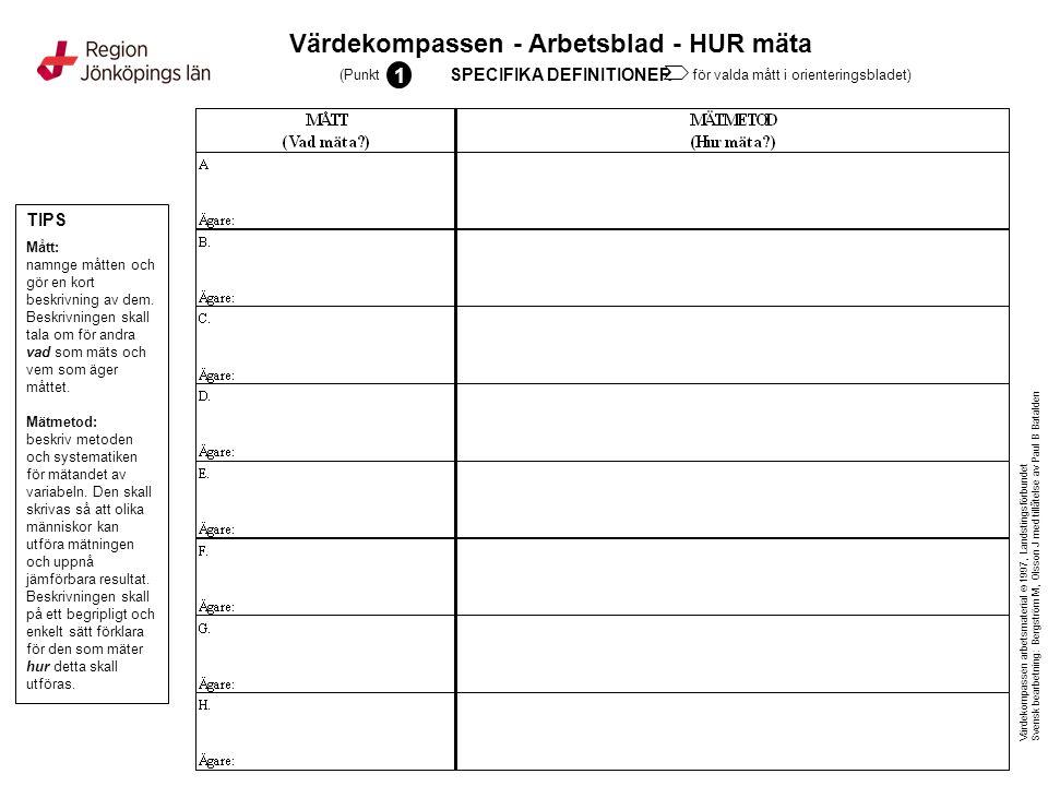 Värdekompassen - Arbetsblad - HUR mäta TIPS Mått: namnge måtten och gör en kort beskrivning av dem. Beskrivningen skall tala om för andra vad som mäts