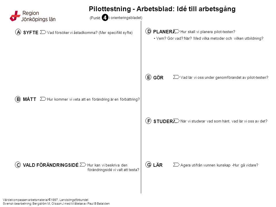 Pilottestning - Arbetsblad: Idé till arbetsgång SYFTE A Vad försöker vi åstadkomma? (Mer specifikt syfte) Hur kommer vi veta att en förändring är en f