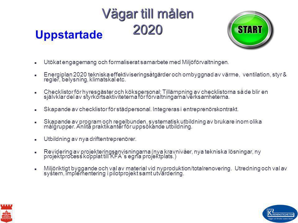 Vägar till målen 2020 Utökat engagemang och formaliserat samarbete med Miljöförvaltningen. Energiplan 2020 tekniska effektiviseringsåtgärder och ombyg